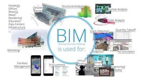 Sớm áp dụng BIM vào quản lý dự án