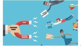 Savings account holders in bond market trap