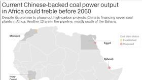 Bản đồ các dự án điện than đang và sẽ triển khai trong tương lai tại châu Phi của Trung Quốc. Nguồn ảnh: Global Energy Monitor