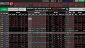 Nhiều sai phạm trên thị trường chứng khoán