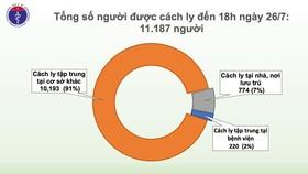 Dịch Covid-19 lan tới Quảng Ngãi, số ca mắc tăng lên 420 người