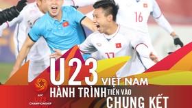 U.23 Việt Nam vào chung kết Cúp U.23 Châu Á như thế nào?