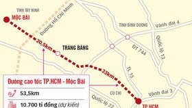Thủ tướng giao TPHCM triển khai dự án cao tốc nối với Mộc Bài