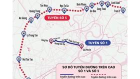 Sở GTVT TPHCM đề xuất làm 5 đường trên cao