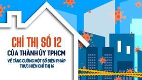 Người dân TPHCM cần chú ý gì khi thành phố thực hiện biện pháp siết chặt Chỉ thị 16