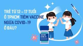 Trẻ từ 12 - 17 tuổi ở TPHCM tiêm vaccine ngừa Covid-19 ở đâu?