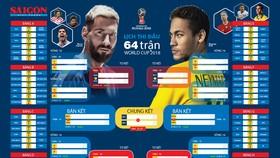 Món quà tặng bạn đọc: LỊCH TRỰC TIẾP WORLD CUP 2018 - lịch phân nhánh, khổ lớn