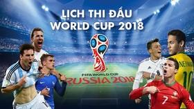 Trước giờ bóng lăn: Lịch World Cup ngày 23-6