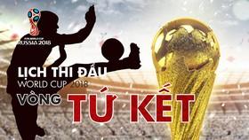 Lịch thi đấu WORLD CUP 2018 - vòng tứ kết