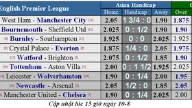 Lịch thi đấu Premier League 2019-2020, ngày 10-8: Dự đoán chuyên gia