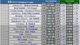 Lịch thi đấu Champions League ngày 2-10:  (Mới cập nhật)