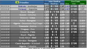 Lịch thi đấu Giao hữu quốc tế ngày 9-10:  Xe tăng Đức chống Argentina (Mới cập nhật)