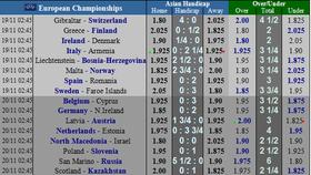Lịch thi đấu vòng loại EURO 2020, ngày 18-11: Đan Mạch quyết chiến Ailen (Mới cập nhật)