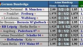 Lịch thi đấu vòng 28 Bundesliga (ngày 27-5): Borussia Dortmund đại chiến Bayern – trận 'chung kết' mùa giải