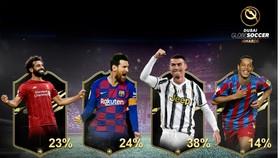 Ronaldo dẫn đầu cuộc bình chọn Cầu thủ thế kỷ