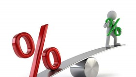 Vay tiêu dùng thông minh: thời hạn vay ảnh hưởng đến lãi suất thực trả