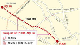 Sơ đồ tuyến cao tốc TP.HCM - Mộc Bài