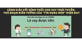 """Công an """"chỉ cách"""" nhận diện thủ đoạn cho vay lãi nặng qua App điện tử chuyên dụng cho ĐTDĐ"""