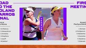Krejcikova vs Pavlyuchenkova ở chung kết đơn nữ