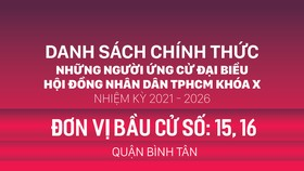 Đơn vị bầu cử số: 15, 16 (quận Bình Tân)