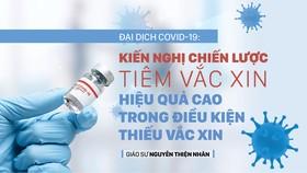 Đại dịch Covid-19: Kiến nghị chiến lược tiêm vắc xin hiệu quả cao trong điều kiện thiếu vắc xin