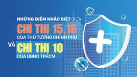 Những điểm khác biệt giữa Chỉ thị 15, 16 của Thủ tướng Chính phủ và Chỉ thị 10 của UBND TPHCM