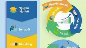 Đà Nẵng có mạng lưới kinh tế tuần hoàn hướng đến môi trường xanh