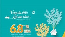 ABBANK tiếp tục giảm lãi suất gói vay cá nhân xuống còn từ 6,8%/năm