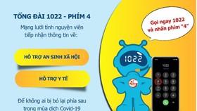 Gọi 1022 – nhấn phím 4 để được hỗ trợ về chăm sóc sức khỏe và an sinh xã hội