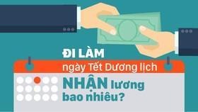Đi làm ngày Tết Dương lịch nhận lương bao nhiêu ?