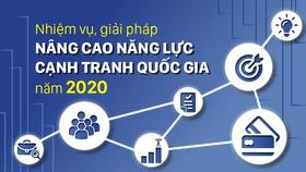 Nhiệm vụ, giải pháp nâng cao năng lực cạnh tranh quốc gia năm 2020