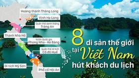 8 di sản thế giới tại Việt Nam hút khách du lịch