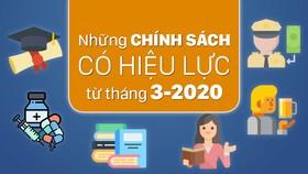 Những chính sách có hiệu lực từ tháng 3-2020