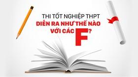 Việc thi tốt nghiệp THPT diễn ra như thế nào đối với các F?
