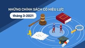 Những chính sách có hiệu lực từ tháng 3-2021