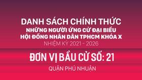 Đơn vị bầu cử số: 21 (quận Phú Nhuận)
