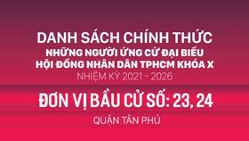 Đơn vị bầu cử số: 23, 24 (quận Tân Phú)