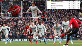 Man United - West Ham 2-1: Pogba lập cú đúp, Anderson hạ De Gea rút ngắn tỷ số