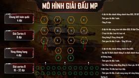 Mô hình giải đấu Call of Duty: Mobile VN vừa công bố