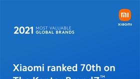 Xiaomi vươn lên vị trí thứ 70 trong Top 100 thương hiệu Giá trị nhất thế giới