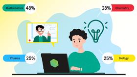 Phần lớn trẻ em khu vực APAC không thích học trực tuyến