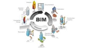 Đẩy mạnh ứng dụng BIM trong xây dựng