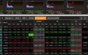 昨(2)日股市交易多家銀行股票下滑。(圖源:芳葉)