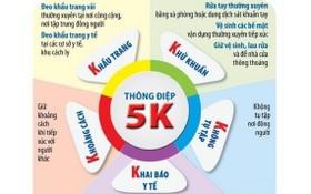 5K 抗疫原則。(圖源:互聯網)