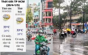 """據天氣預報,本市今年""""四‧三〇""""和""""五‧一""""兩大節日傍晚將迎來陣雨天氣。(示意圖源:Tiin.vn)"""