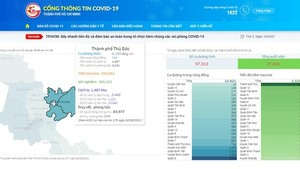 The interface of the Covid-19 information portal by DIC