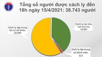 Tối 15-4, số ca mắc mới Covid-19 tại Việt Nam tăng vọt