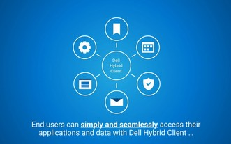 Dell Hybrid Client解決方案提升員工與IT團隊彈性