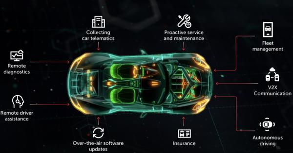 Nhiều mối đe dọa an ninh mạng dành cho ngành công nghiệp ô tô