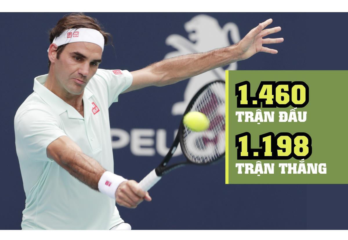 Roger Federer - Huyền thoại của những huyền thoại ảnh 2